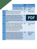 API 3 d p II Oficial