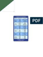 TEC_Chart_of_Emotions_Spanish (1).pdf