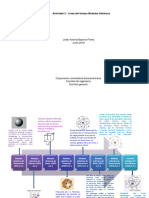 Linea de Tiempo Modelos Atomicos Quimica