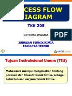 01 TK 205 Process Flow Diagram.pdf
