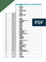 2017-2018中国EPC海外工程项目汇总表.xlsx