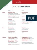BMAT vs UCAT Cheat Sheet