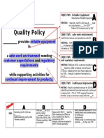 Policy to Objectives