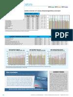 cepci_2006-2013.pdf