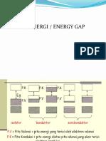 Presentasi Asal Celah Energi - Copy