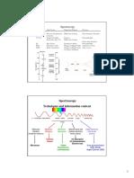 Spectroscopy I.pdf
