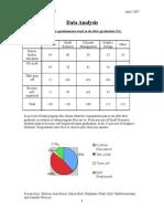 Data Analysis CYBF