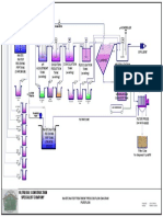 wwtp process flow diagram.pdf