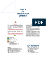 Tabla Quimica Gomas y Metales
