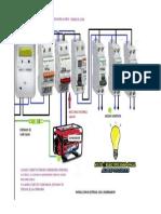 Conectar Generador en Casa