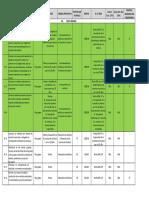 Tabla de Infracciones Transito Ds 003-2014-Mtc y Ds 025-2014 2 3