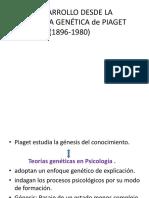 El Desarrollo Desde La Psicología Genética de Piaget