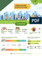 Singapore Population Segments