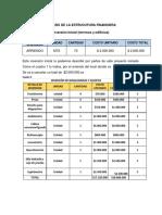 ANALSIS DE LA ESTRUCUTURA FINANCIERA.docx