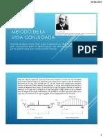 08 RII METODOS VIGCONJUGADA.pdf