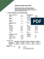 Normal Ranges Core Haematology