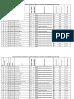 DME UG 2018 FR Allotment v1