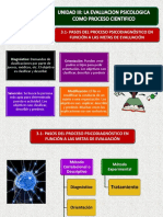 03 El Proceso Psicodiagnóstico Fafi (2) [Reparado]