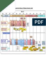 Diagrama-de--Reyes-y-Profetas--CHART--V4.pdf