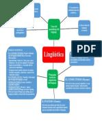 mapa mentan linguistica