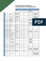 Compilacion Petitorio Farmacologico ESSALUD 2017