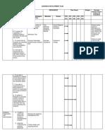 Guidance Development Plan