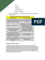 Foro Analitico o Argumantativo-escenario 5 y 6