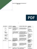 RPT Bahasa Malaysia 3.doc
