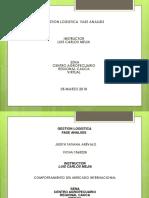 Evidencia 2 Presentación Comportamiento del mercado internacional.ppt
