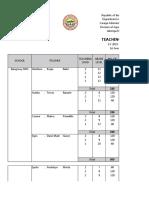 Sample (Teaching Load)