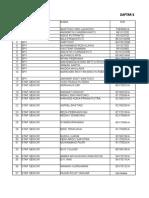 Daftar SDM PLTU Ketapang