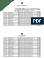 Edital-n.-97-2019-SEGEP-GC-Resultado-Preliminar-Processo-Seletivo-SEDUC-Tecnico-Educacional-Cuidador.pdf