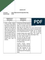 11. LK.1 ANALISIS SKL,KI,KD APL.pdf