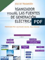 Fuentes de Generación Electríca