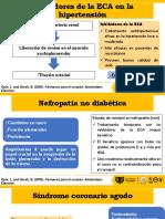 Inhibidores de La ECA en La Hipertensión