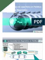 Diagnostico capa fisica Fieldbus