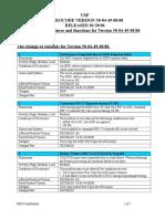 USP 50-04-49-00-00
