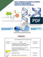 ADN Y ARN CLASE Nº3__