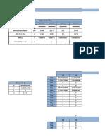 Matriz de Rigidez - Viga de Seccion Variable ( Arreglada)