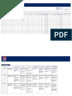 Procurement Risk Register 2