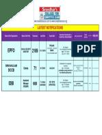 156231339693c5fLATEST NOTIFICATIONS-NOTICE-2019.pdf