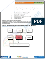 PA - Oracle Applications Project Costing Training Manual