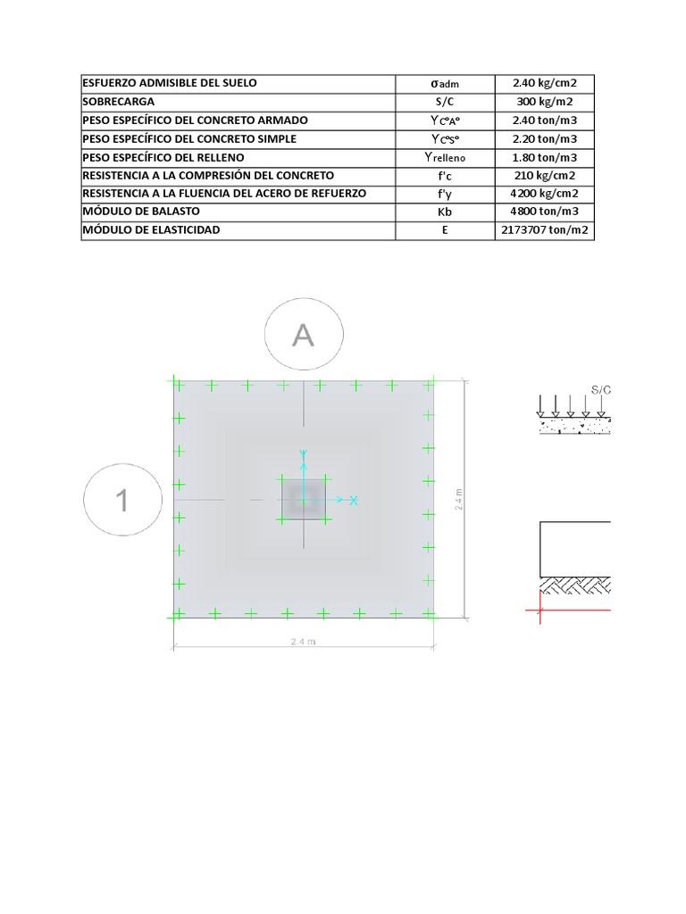 Cargas Zapata Hormigón Elementos Arquitectónicos