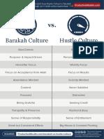 Hustle VS. Barakah