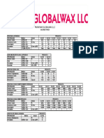 GlobalWax Especificaciones ASTM