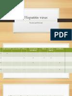 Hepatitis virus quiz IMO.pptx