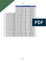 Degraded_RACH_last_24hours-RSLTE-LNCEL-2-hour-PM_28893-2019_05_14-17_04_57__221