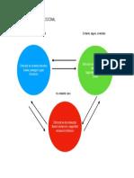 Sistemas de regulación emocional según la TCOMPASIVA.pdf