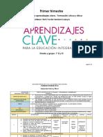 Primer Trimestre- Formacion Civica