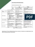 Matriz de Evaluación Para Socializaciones I de 2018